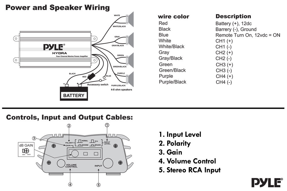 Pyle plmrmp3a 4 channel waterproof mp3ipod marine power amplifier wiring and controls diagram view larger greentooth Image collections