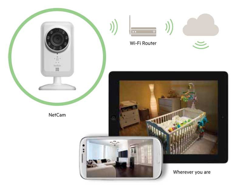 Belkin netcam wireless ip camera for tablet and smartphone with belkin netcam wi fi camera with night vision product shot greentooth Image collections