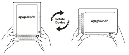 Illustration of Kindle DX screen rotation