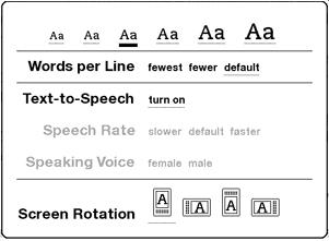 Illustration of Text-to-Speech controls on Kindle.