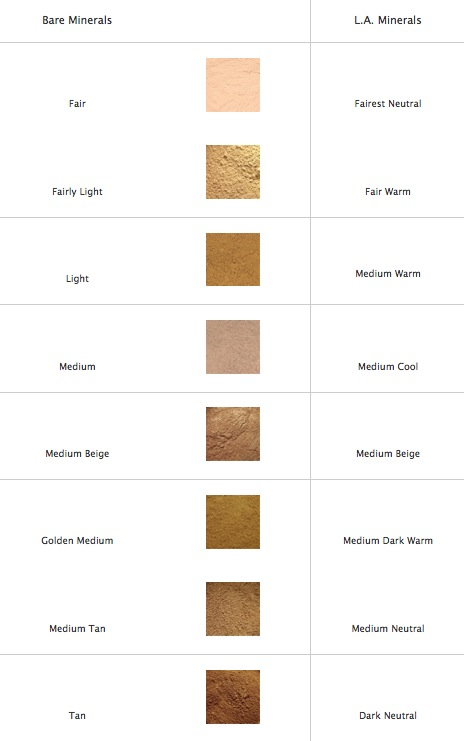 Bare Minerals Foundation Colour Guide