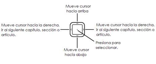 Controlador de 5 posiciones: al presionarlo selecciona un producto o acción. Utiliza las flechas o el cursor arriba, abajo, izquierdo o derecho para ...