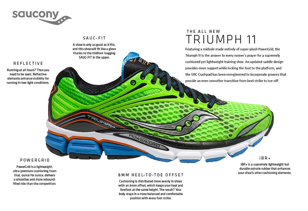 76fa5aa9d7564 Buy saucony shoe width chart   Up to OFF71% Discounted
