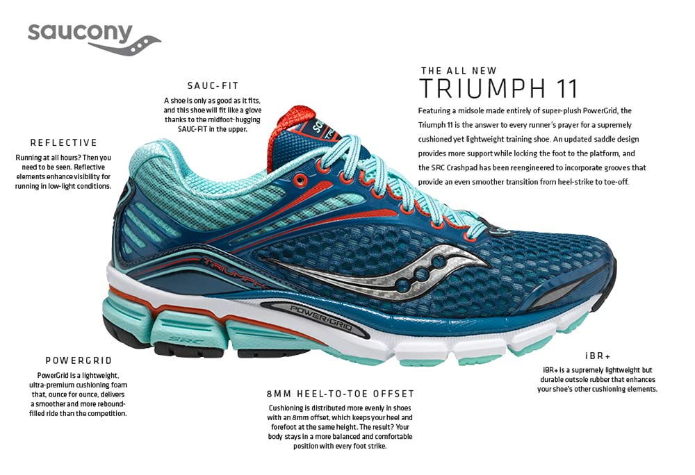 Running Shoe Fit Guide Runner