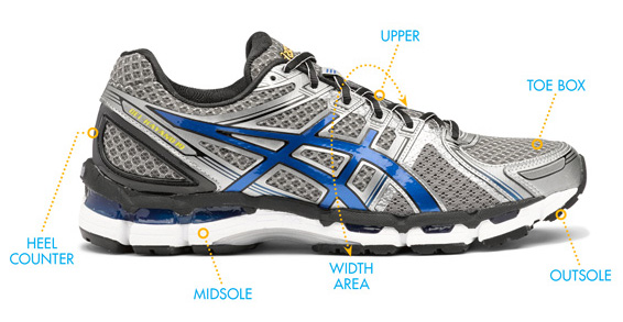 Amazon.com Running Shoes Fit Guide: Find the right running ...