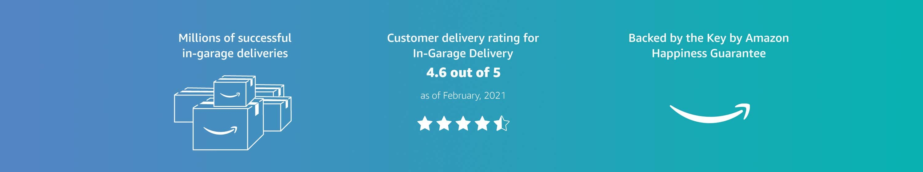 Customer delivery rating for In-Garage Delivery 4.6 out of 5 as of February, 2021