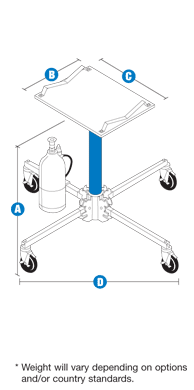 Genie - GH-5.6 Super Hoist Specifications