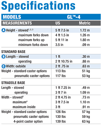 Genie GL-4 Aluminum Standard Base Material Lift Specifications