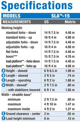 Genie SLA-15 Heavy-Duty Superlift Specifications
