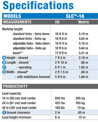 Genie SLC-18 Heavy-Duty Superlift Contractor Specifications