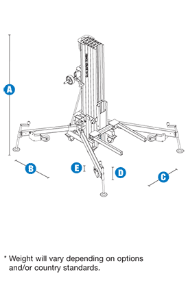 Genie ST-20 Super Tower Material Lift Specifications