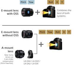 B en US 2 SEL asset 466661 i featurtn. V333782354  - Sony Alpha a7 IIK E-mount interchangeable lens mirrorless camera with full frame sensor with 28-70mm Lens