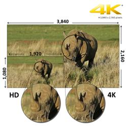 Capture 4k/30p video that far exceeds HD resolution