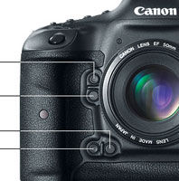 Canon EOS-1D X Front Controls at Amazon.com