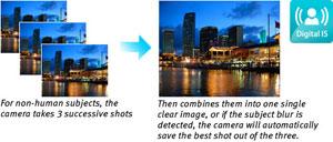 Canon PowerShotA810 Digital IS at Amazon.com