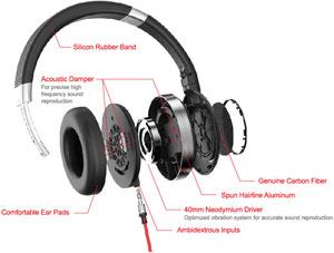 Phiaton Fusion MS 430 Headphones