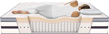 Amazon Com Beautyrest Recharge Montano Luxury Firm