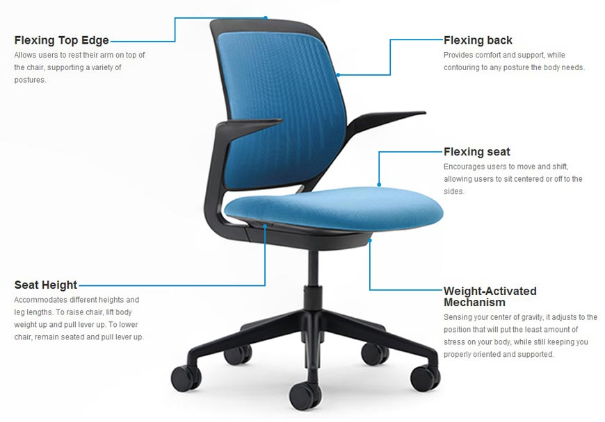 Photo Leap Chair By Steelcase Images Leap Chair