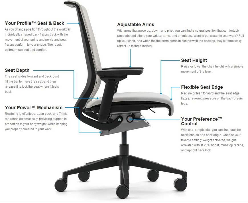 Steelcase Think Chair In Labeled Chart Form