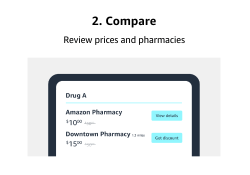 2.Compare: Review prices and pharmacies