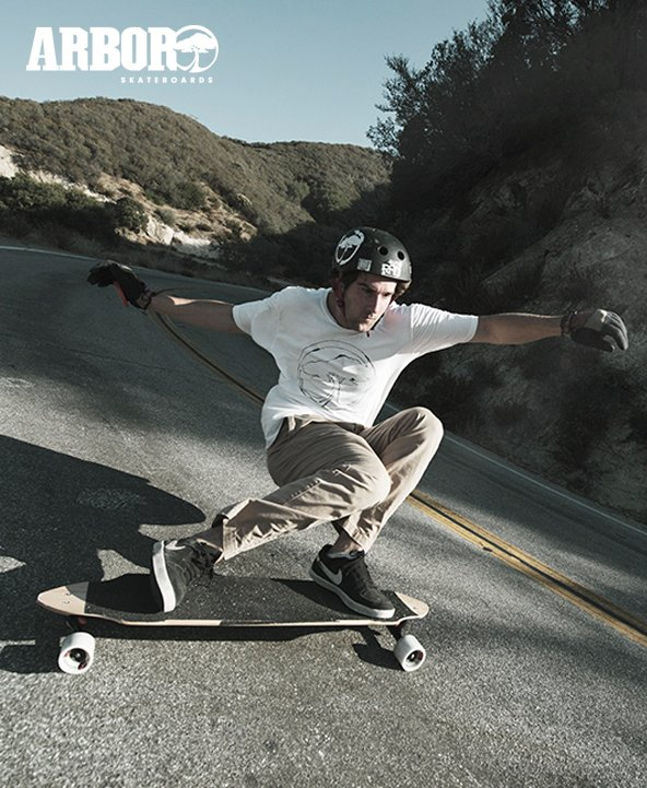Skateboarding Gift Guide on Amazon.com