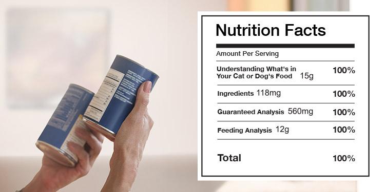 Decoding Pet Food Nutrition Labels Amazon Com