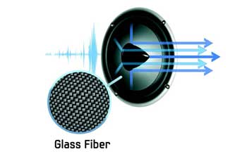Woven, glass fiber speakers