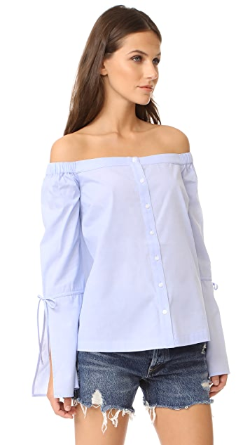 LIKELY Allington Top