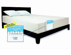 Amazoncom Serta 12Inch GelMemory Foam Mattress With 20Year