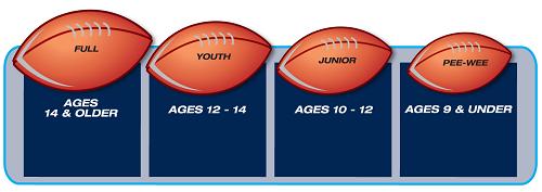 Association football and ball
