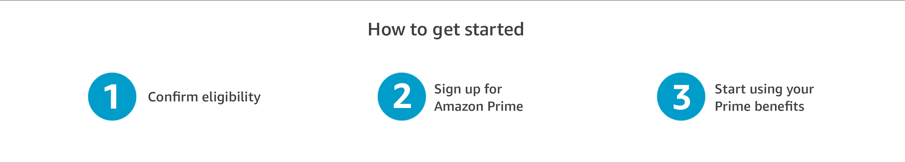 Steps to sign up for Prime