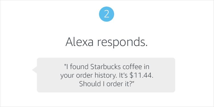 2. Alexa responds.