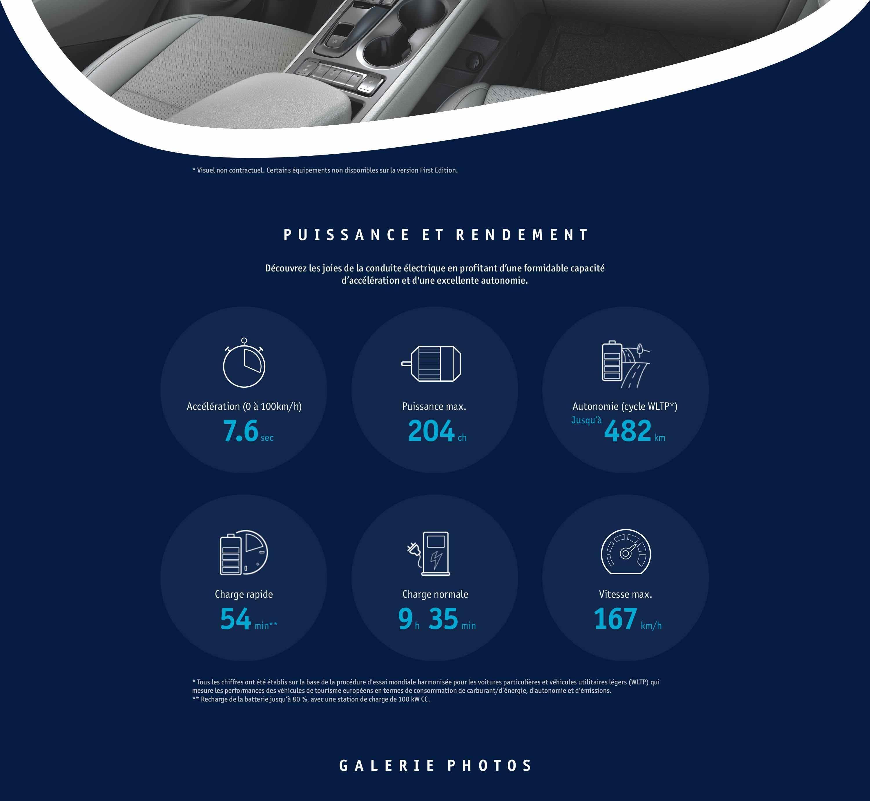 Hyundai Kona electric First Edition Amazon - Puissance et Rendement