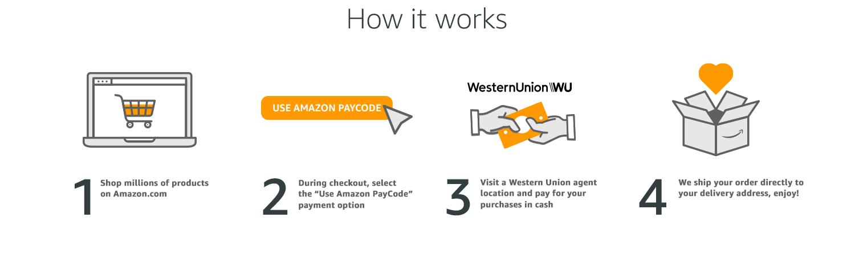 Amazon PayCode Colombia