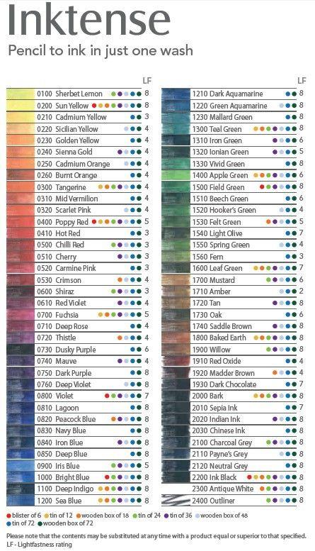 Amazon.com : Derwent Colored Pencils, Watercolor, Water