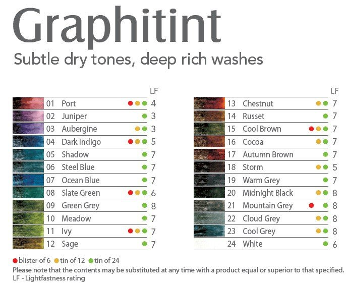 Derwent Graphitint Tinted Water Soluble Graphite Pencils