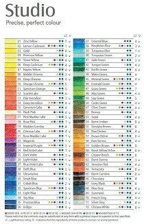 Studio Color Chart