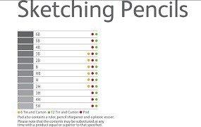 Sketching Pencil Chart