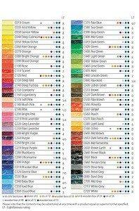 Skintone blend examples