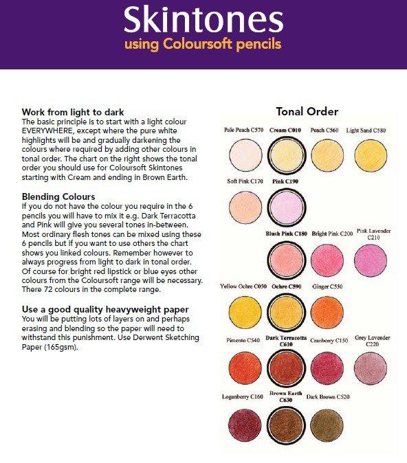 Derwent Colorsoft Skintone Pencils, 4mm Core, Metal Tin, 6 Count ...