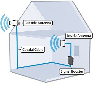 Wilson Electronics DB Pro Cellular Signal Booster