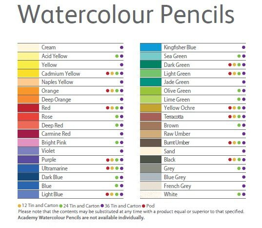 Image result for derwent watercolour pencils 24 colour chart