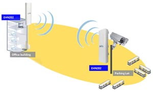 DRIVERS UPDATE: ENGENIUS ENH202 ACCESS POINT