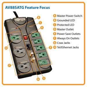 AV88SATG Feature Focus