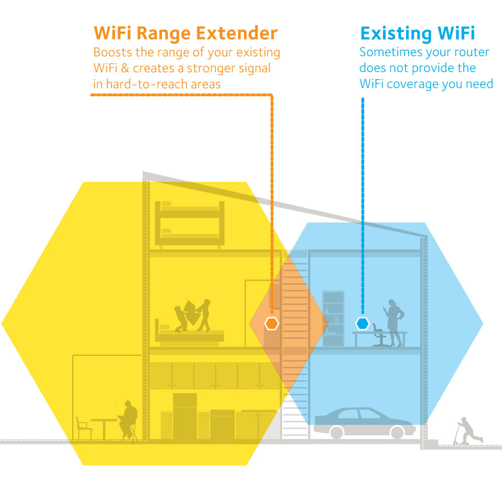 Netgear n150 wireless usb