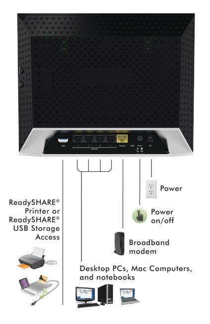 Amazon Com Netgear Wireless Router Ac 1200 Dual Band