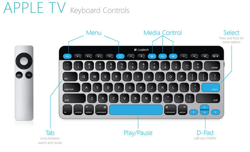 Logitech K811 Bluetooth Keyboard for Mac iPad iPhone Apple TV