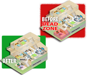 EnGenius ERB300H Eliminate wireless dead zones in your home