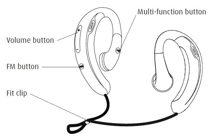 Amazon Com  Jabra Sport Plus Wireless Bluetooth Stereo