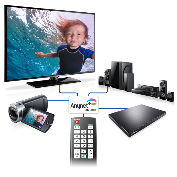 Amazon.com: Samsung GX-SM530CF Cable Box and Streaming